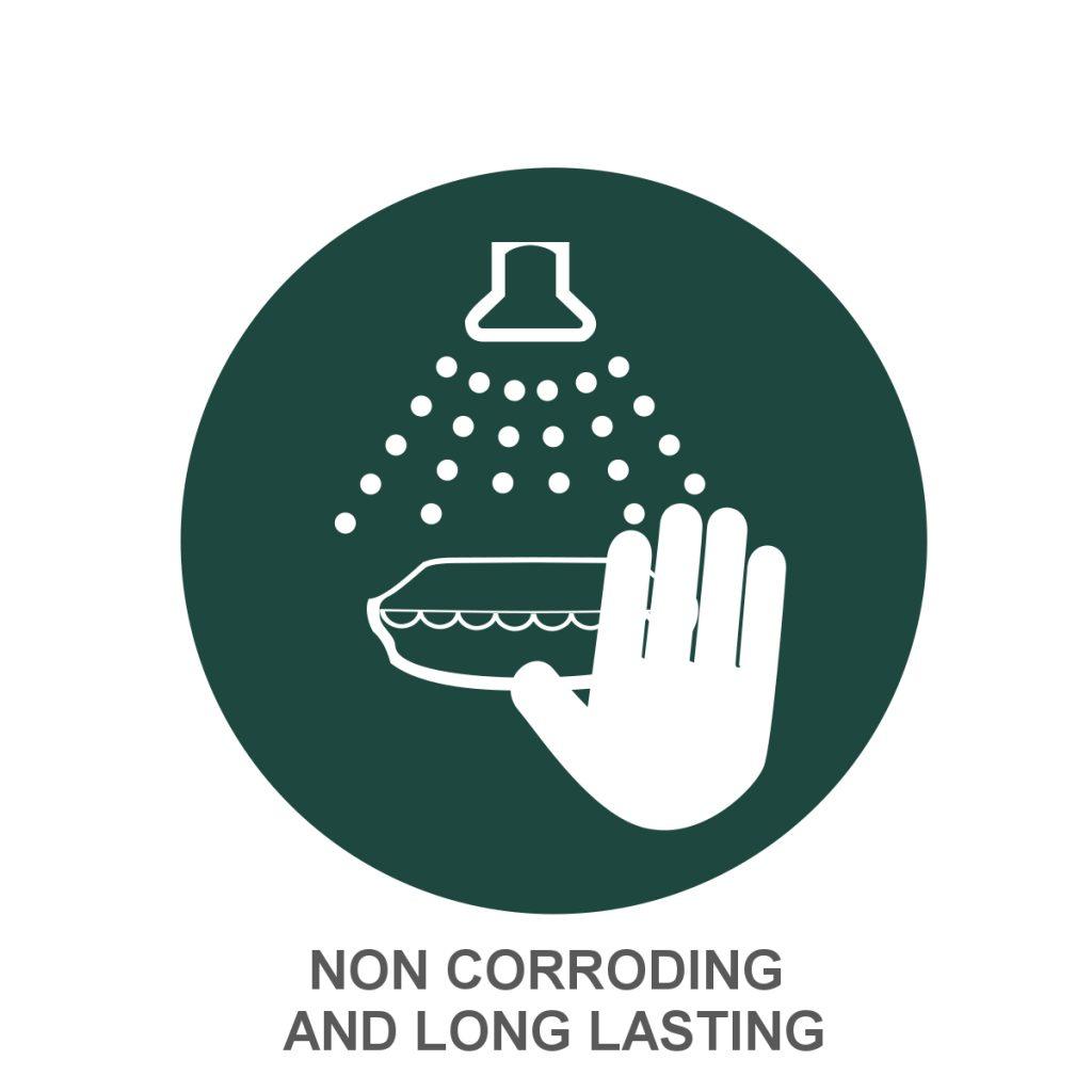 Non corroding Icon