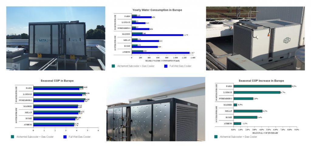 Performances of Alchemist Subcooler for Commercial Refrigeration