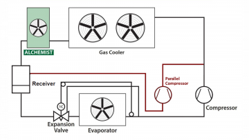 Cooling Technologies_Adiabatic Subcooler_Installation