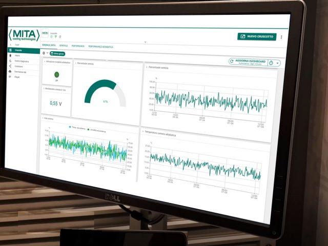 Remote Cooler Management with MITA IoT