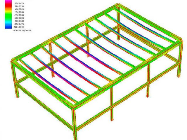 Structural Calculations in Cooling Technologies